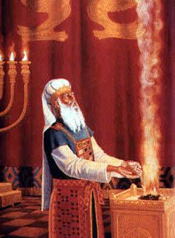 QETORET: The Fragrance of Jerusalem | Halakha of the Day